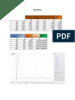 Resultados Graficas P2.docx