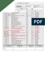 requerimientos de utilies de oficina general.xlsx