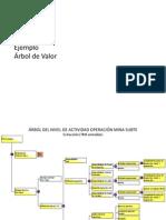Ejemplo_Árbol de Valor.pptx