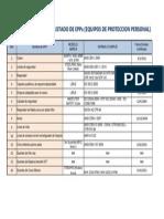 Listado de EPPs -con Certificado Calidad TDM Asfaltos.xlsx