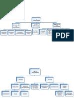 Esquema metodologia.pptx