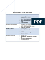 TIPOS DE DIARREAS BACTERIANAS.docx