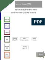 EJEMPLO_PLANOS_DE_SERVICIO.pdf