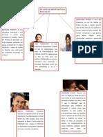 MAPA CONCENTUAL FILOSOFIA.docx