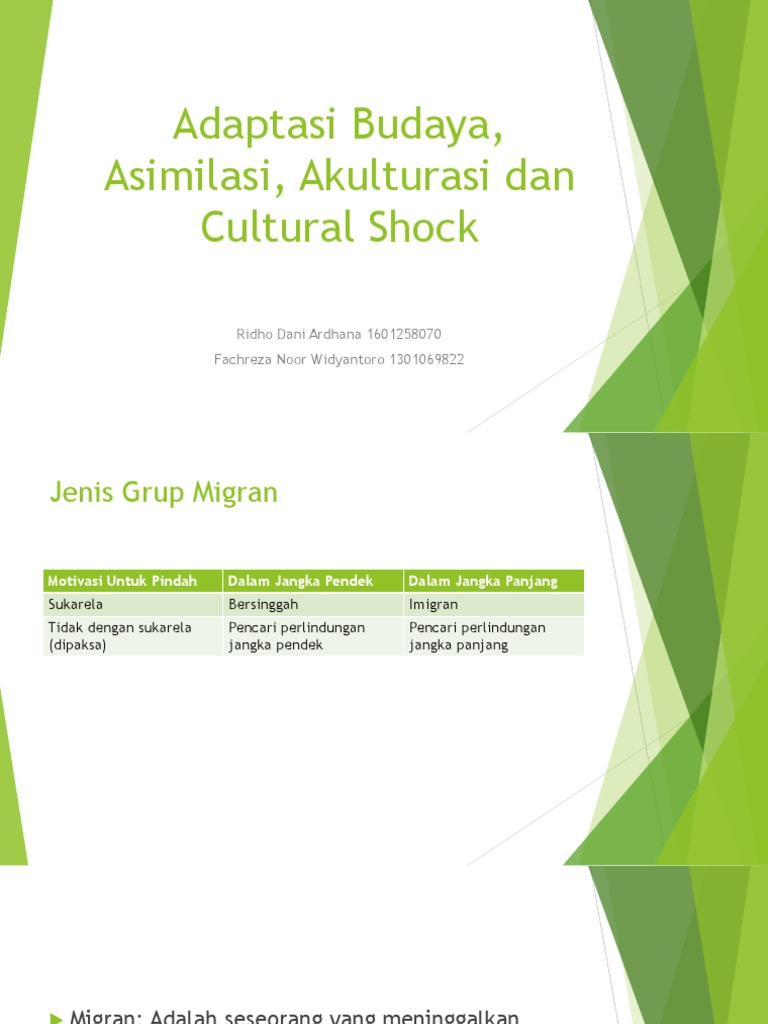 Adaptasi Budaya Asimilasi Akulturasi Dan Cultural Pptx