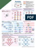 elements.wlonk.com_Particles.pdf