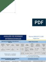 ANALISIS DE NORMAS.pptx