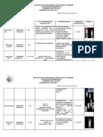 Tubos para extracción sanguínea.docx