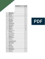 Rezultate Etapa a II-A-01 Martie 2014
