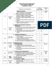 F2 Maths Annual Scheme of Work_2010.doc