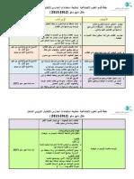 QCEA Action Plan