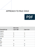 Approach to Pale Child