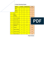 Case Excel Sheet_PM Students Labour