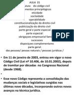 DIREITO CIVIL I – TUDO.pptx