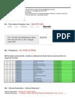valvula solenoide.pdf