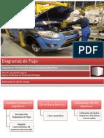 Diagrama de flujo (clase N°1).pdf