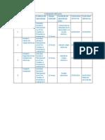 Cronograma del Curso(2).pdf