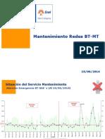 Situación de Mantto 25.06.14.pptx