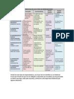 CARACTERISTICAS DE LOS 8 TIPOS DE EMPRENDEDORES.pdf