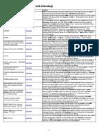 Jurnal model pembelajaran project based learning