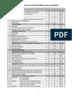 TABLA DE VALORACION DEL DAÑO CORPORAL.xls