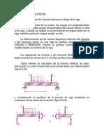 Diagrama de fuerzas internas
