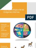 Evaluación Neuropsicológica de las imágenes internas.pptx