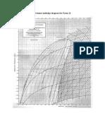 Freon 12 chart.pdf
