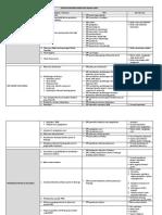 Daftar Dokumen Akreditasi Per Pokja