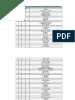 Lista JAC asistentes al proceso de capacitación Fase I y Fase II.pdf