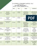 Sesiones Educativas Concurrentes en el Vigésimo Quinto Congreso C.R.U.S.A.D.A.