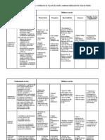 Tabela_matriz_-1a_parte