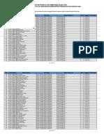 Data Peserta TUK Wilayah 32