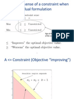Constraint Sense in Dual