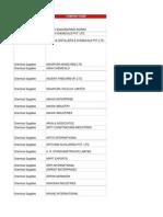 Chemicals Database