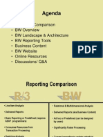 Sap Bw Overview-1
