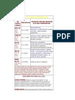 ONDAS CEREBARALES.pdf