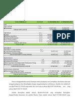 Vertical and Horizontal Analysis Akpem