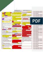 Análisis de la conversión, en Hch.docx