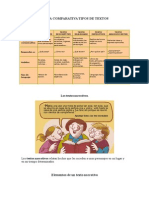 TABLA COMPARATIVA TIPOS DE TEXTOS.doc