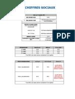 MDE chiffres sociaux 092014.pdf