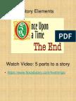 story elements frontloading for tmdg