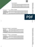 Rapido 4.pdf
