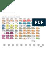 Grade Site Unila e fluxograma - Curso ECI - modificada 5.pdf
