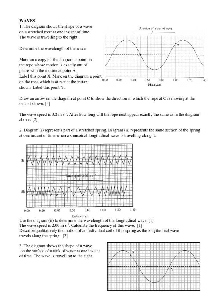 Properties Of Sound Waves Worksheet