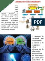 SOCIEDAD DE LA INFORMACIÓN Y DEL CONOCIMIENTO.pptx
