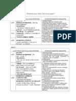 planificare_evaluare_initiala_grupa_mijlocie.doc