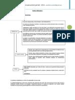 PRIVADO 1 - RESUMEN PARA RENDIR PARCIAL 1 (COMPLETISIMO).pdf