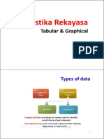 20140211 02 Descriptive Statisctics