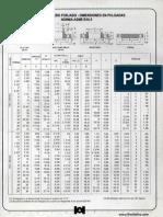Tabla dim bridas ASME clase 150 y 300.pdf